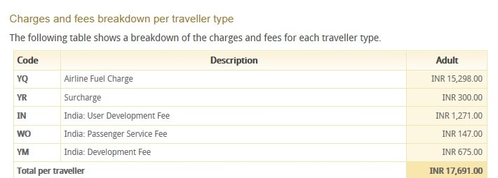 Fuel Surcharge and Taxes for Flying Returns ticket