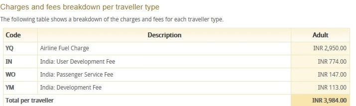 Delhi-Mumbai Taxes paid with Air India Flying Returns Ticket